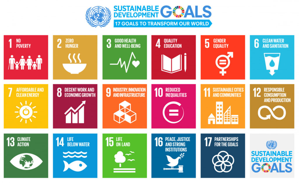 Sustainable Development Goals - Maritech